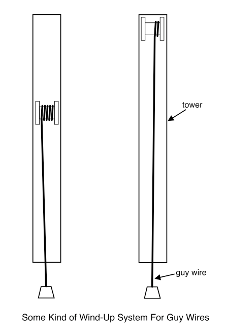 Some Kind of Wind-Up System For Guy Wires