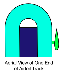 Aerial View of One End of Airfoil Track