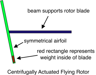 Centrifugally Actuated Flying Rotor