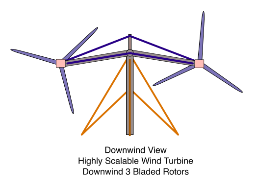 Downwind View, Highly Scalable Wind Turbine, 3 Bladed Rotors