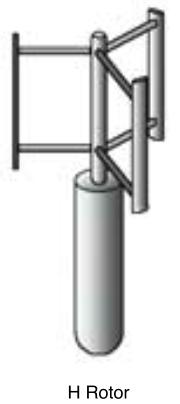 H Rotor
