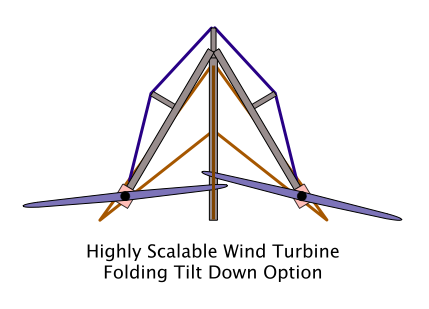 Highly Scalable Wind Turbine, Folding Tilt Down Option