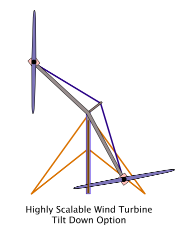 Highly Scalable Wind Turbine, Tilt Down Option