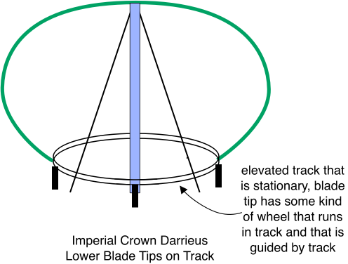 Imperial Crown Darrieus, Lower Blade Tip Runs On Track