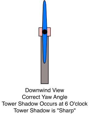 precision-yaw-angle-sensor-yaw-aligned