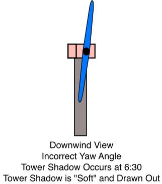 precision-yaw-angle-sensor-yaw-misaligned