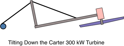 tilting-down-the-carter-300