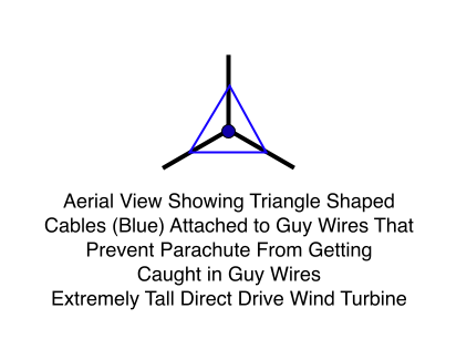 Aerial View, Extremely Tall Direct Drive Wind Turbine