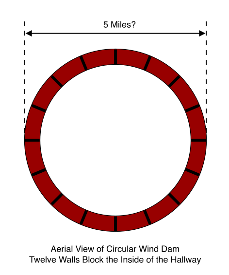 Aerial View of Circular Wind Dam, Twelve Walls Block the Inside of the Hallway