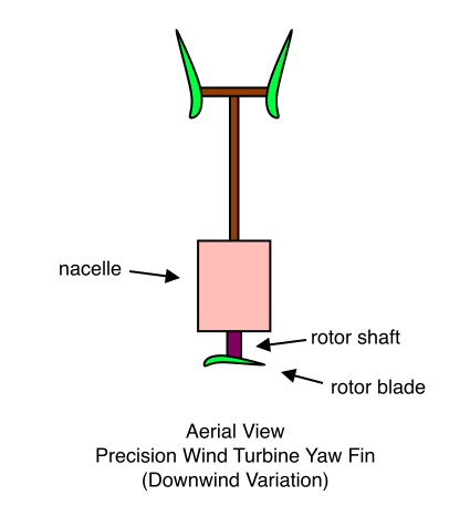 Aerial View Precision Wind Turbine Yaw Fin (Downwind Variation)