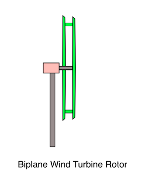 Biplane Wind Turbine Rotor