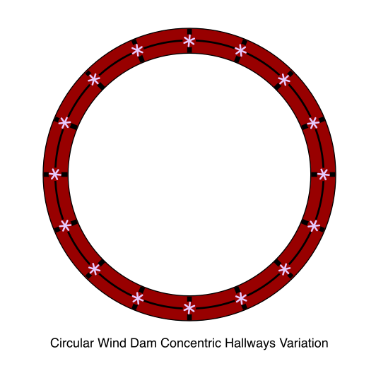 Circular Wind Dam, Concentric Hallways Variation