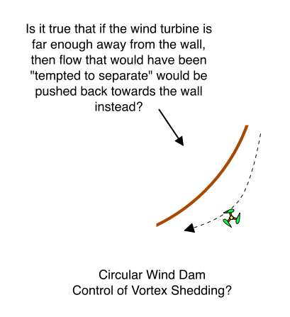 Circular Wind Dam, Control of Vortex Shedding (closeup)