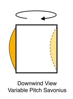 Downwind View, Variable Pitch Savonius