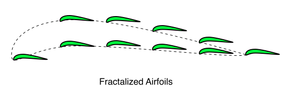 Fractalized Airfoils