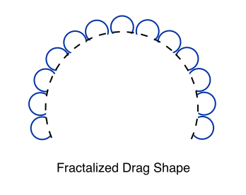 Fractalized Drag Shape