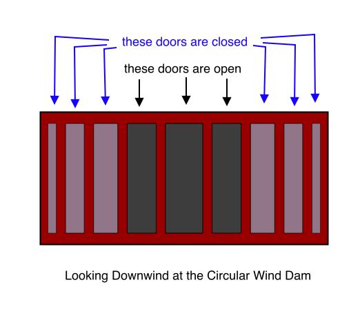 Circular Wind Dam