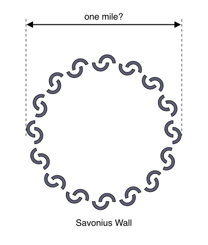 Savonius Wall