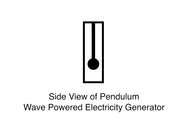 Side View of Pendulum Wave, Powered Electricity Generator