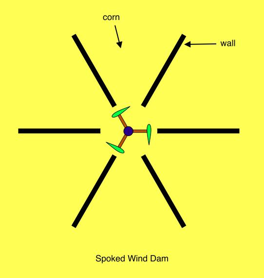 Spoked Wind Dam