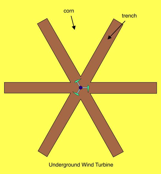 Underground Wind Turbine