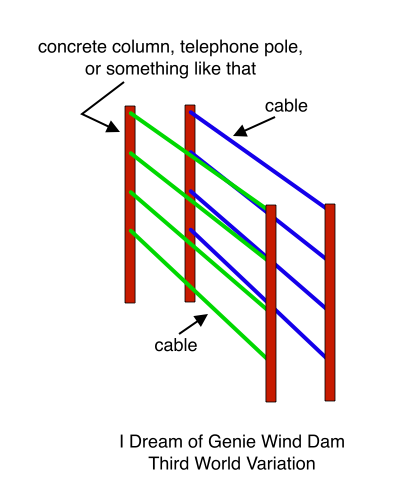 I Dream of Genie Wind Dam, Third World Variation, 1