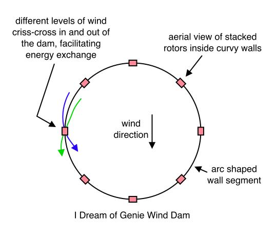 how to draw a giant wind turbine step by step