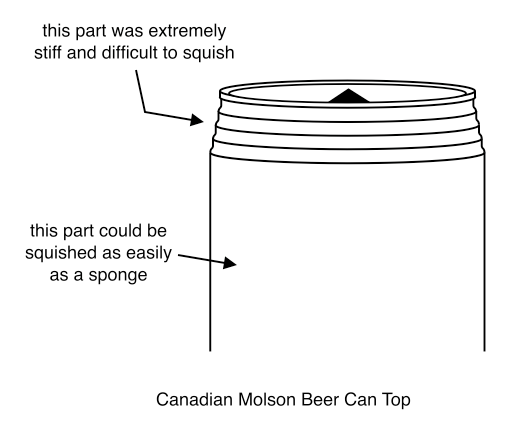 Canadian Molson Beer Can Top